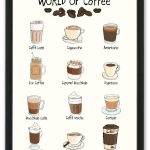 worldofcoffee